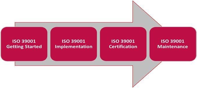 ISO-diagram